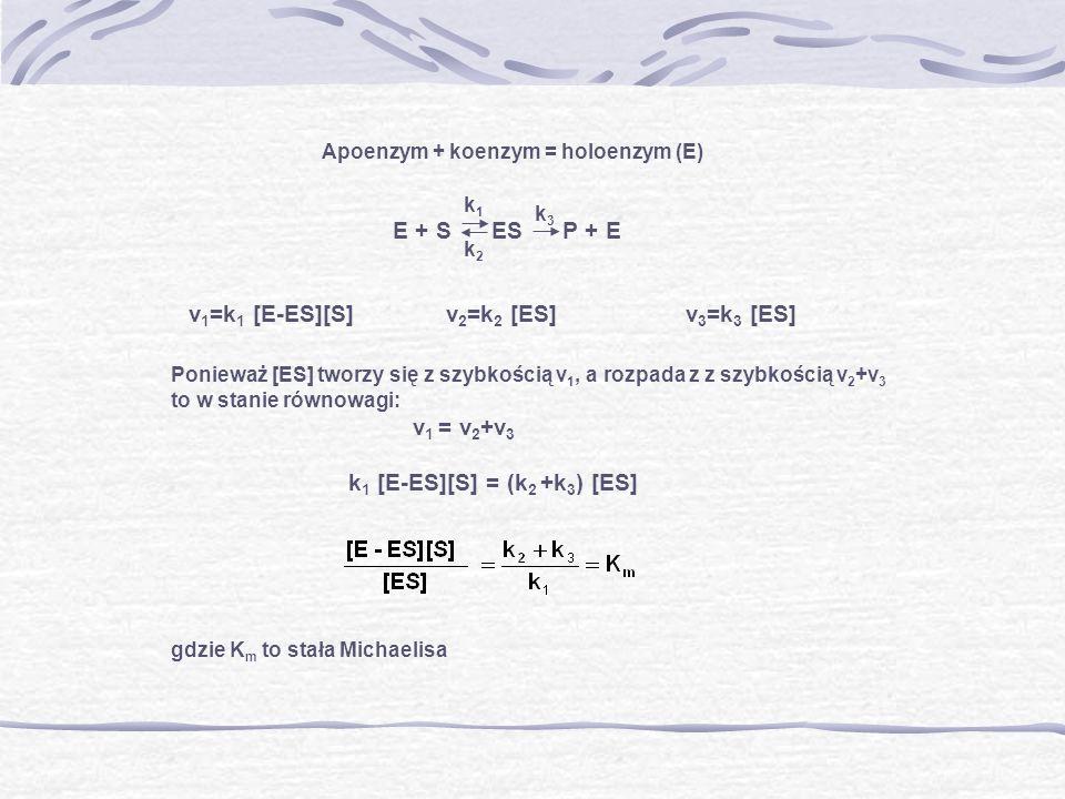 k1 [E-ES][S] = (k2 +k3) [ES]